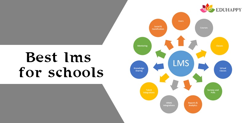 Why Schools Need to Adopt Learning Management System